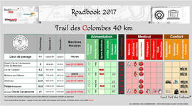 Roadbook Trail des Colombes 2017